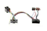 Zusatz-Adapter 86291