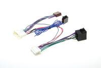 Zusatz-Adapter 86796