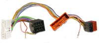 Zusatz-Adapter 86140