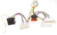 Zusatz-Adapter 86182