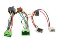 Zusatz-Adapter 86195