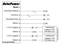 AutoPower Modul