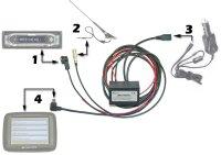 TMC Y-Adapter mit Verstärker miniUSB Anschluss